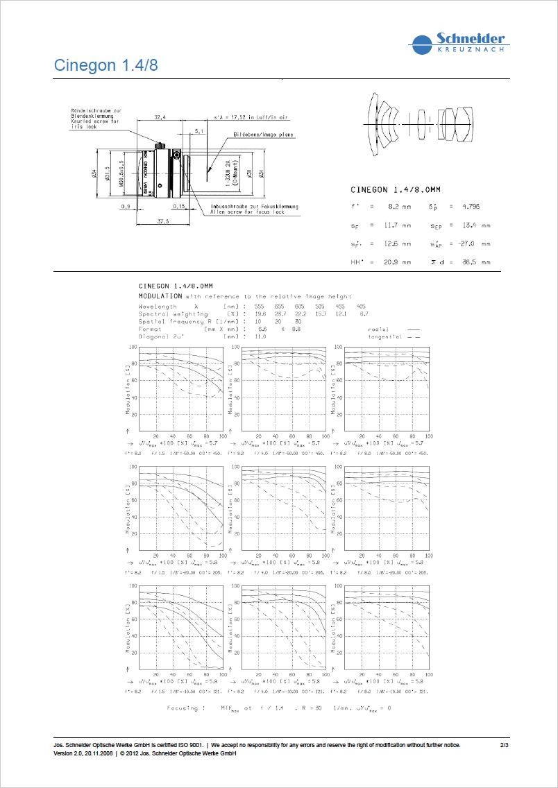 view calculus iii