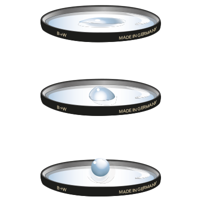 photo-optics-bw-coating.png